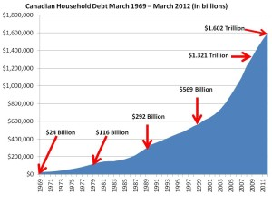 canadian banking system